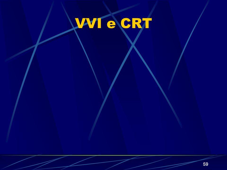 VVI e CRT