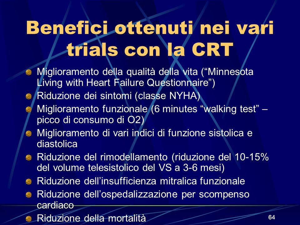 Benefici ottenuti nei vari trials con la CRT