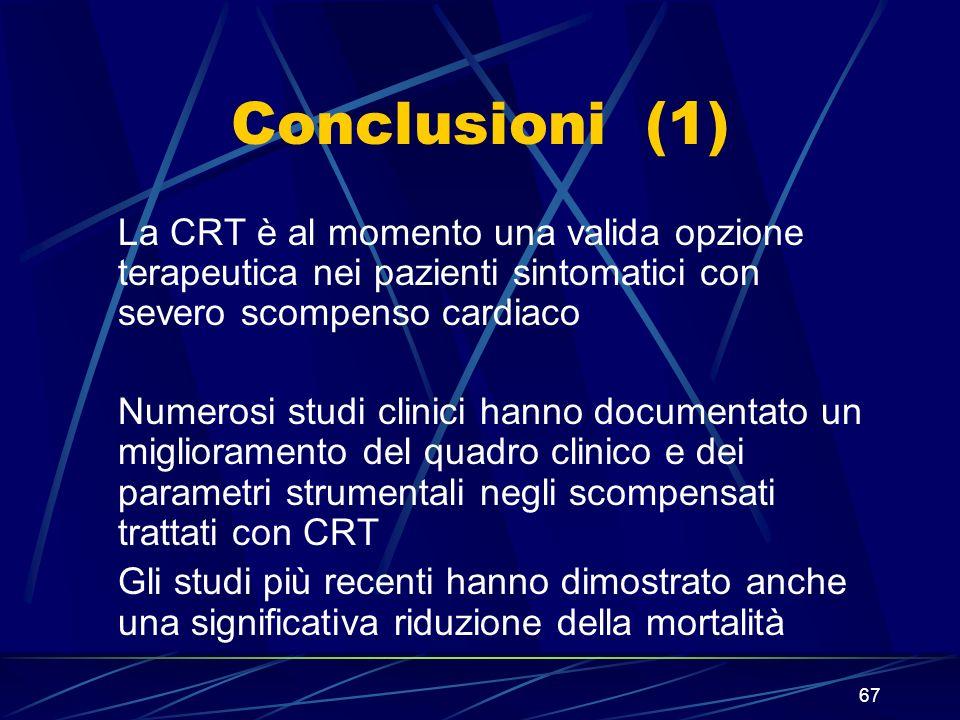 Conclusioni (1) La CRT è al momento una valida opzione terapeutica nei pazienti sintomatici con severo scompenso cardiaco.