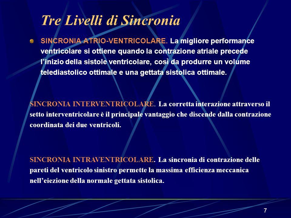 Tre Livelli di Sincronia