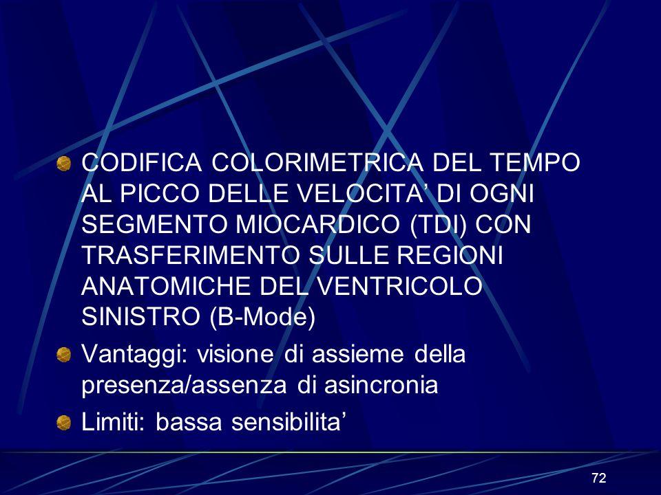 CODIFICA COLORIMETRICA DEL TEMPO AL PICCO DELLE VELOCITA' DI OGNI SEGMENTO MIOCARDICO (TDI) CON TRASFERIMENTO SULLE REGIONI ANATOMICHE DEL VENTRICOLO SINISTRO (B-Mode)