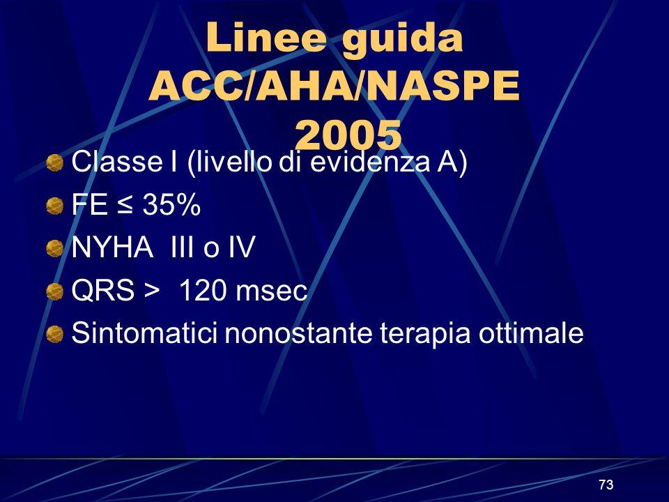 Linee guida ACC/AHA/NASPE 2005