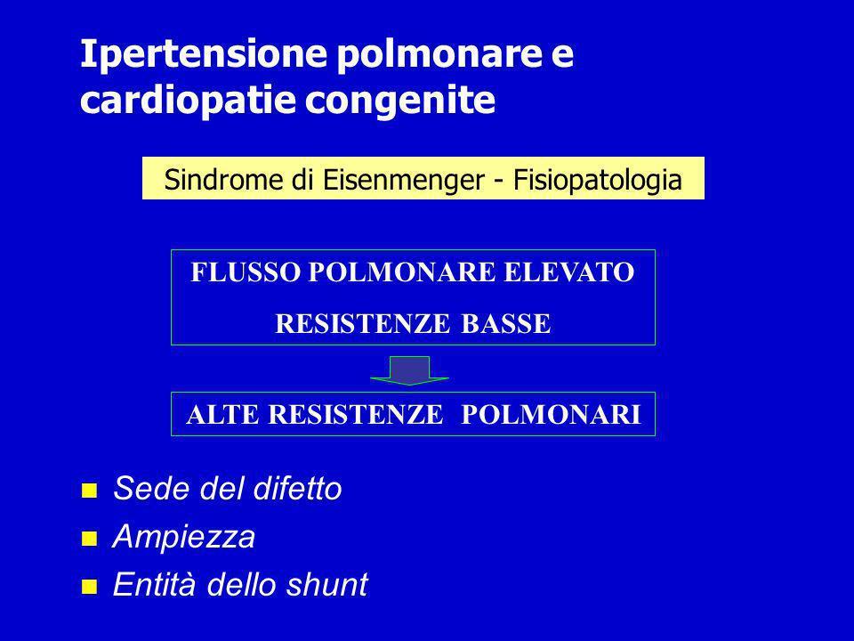 Ipertensione polmonare e cardiopatie congenite