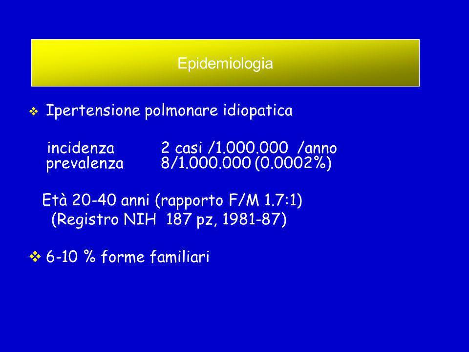 Epidemiologia Ipertensione polmonare idiopatica.