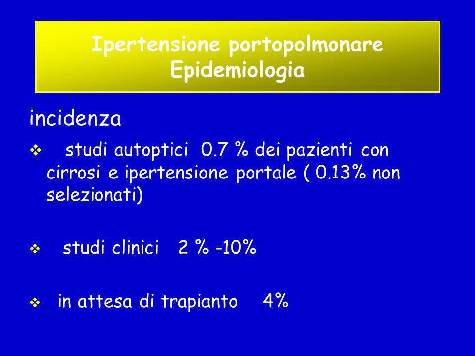 Ipertensione portopolmonare