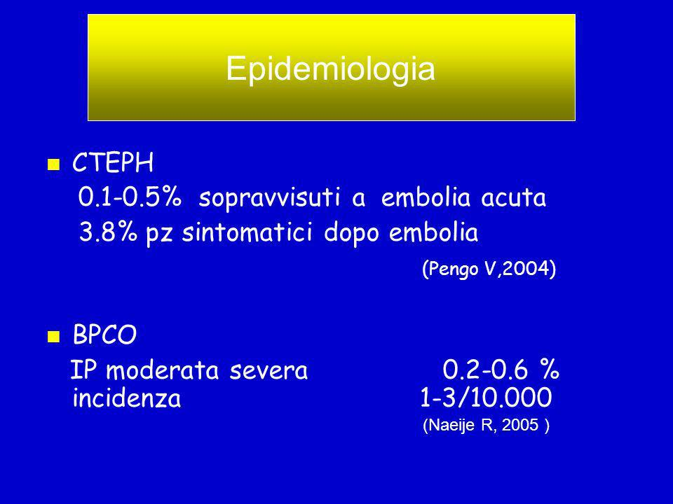 Epidemiologia CTEPH 0.1-0.5% sopravvisuti a embolia acuta