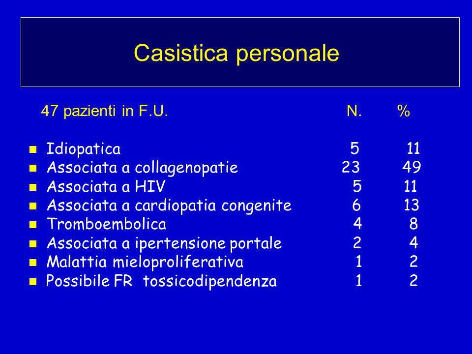 Casistica personale Casistica personale 47 pazienti in F.U. N. %