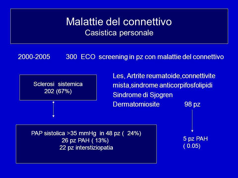 Ipertensione polmonare e connettivopatie Casistica personale