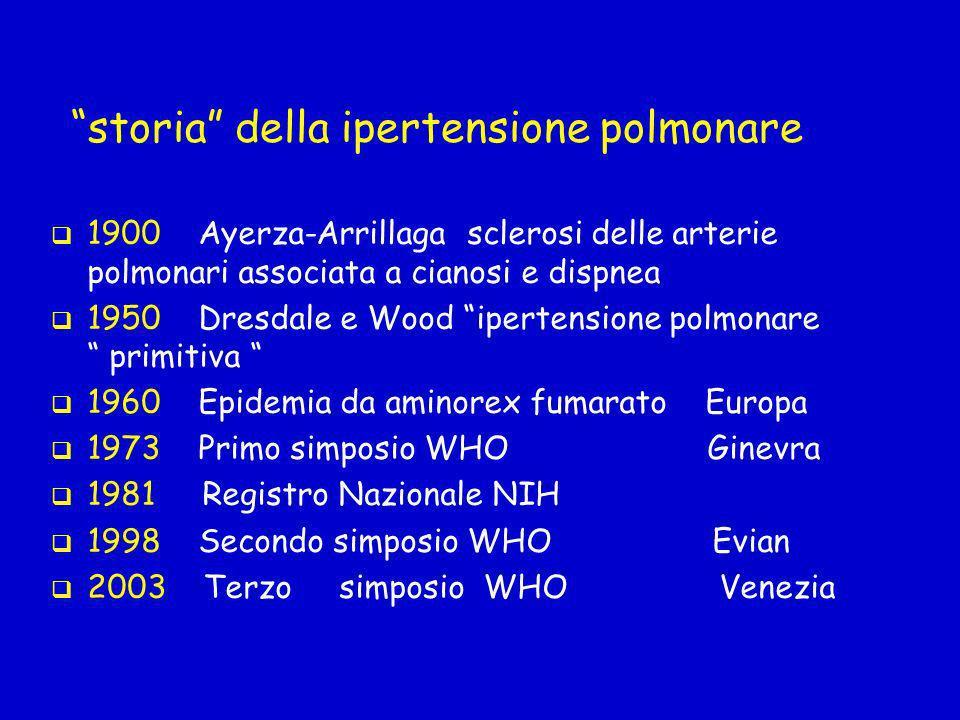 storia della ipertensione polmonare