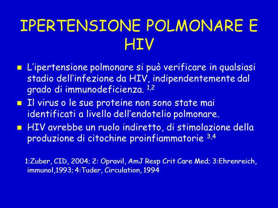 IPERTENSIONE POLMONARE E HIV