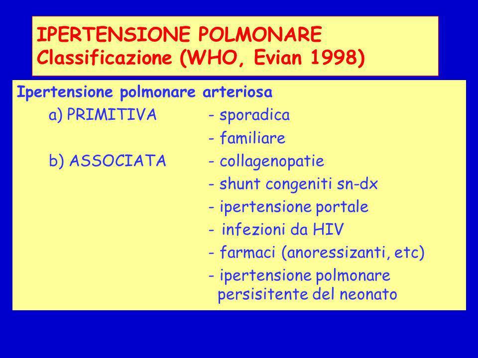 IPERTENSIONE POLMONARE Classificazione (WHO, Evian 1998)