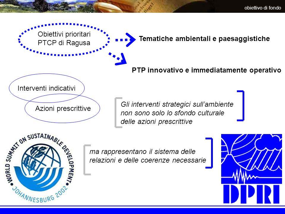 Obiettivi prioritari PTCP di Ragusa