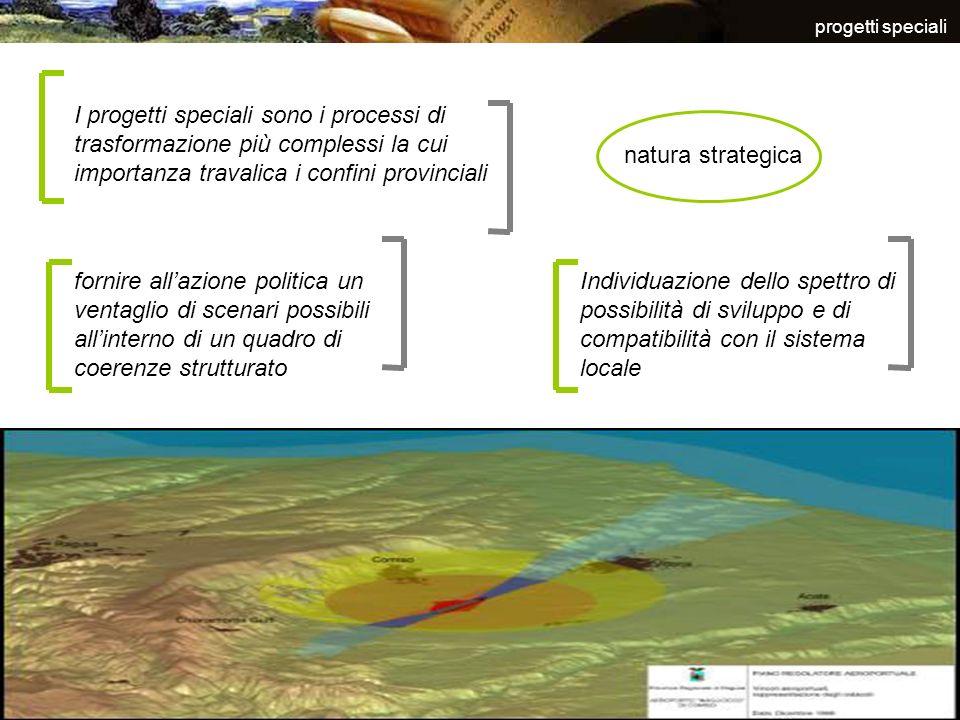 progetti specialiI progetti speciali sono i processi di trasformazione più complessi la cui importanza travalica i confini provinciali.