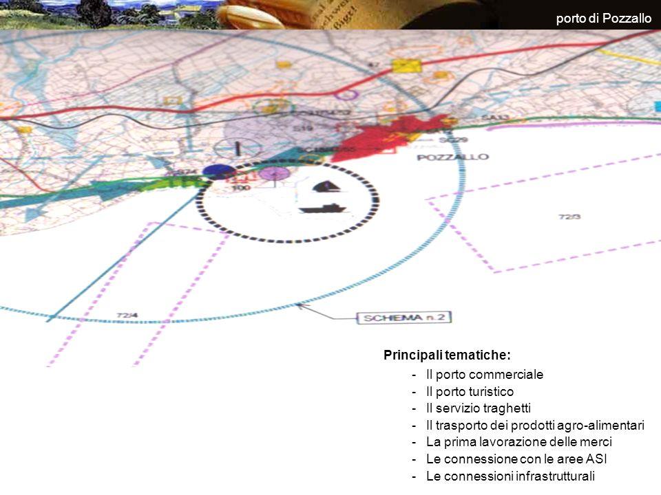 porto di Pozzallo Principali tematiche: Il porto commerciale. Il porto turistico. Il servizio traghetti.