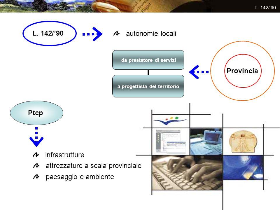 attrezzature a scala provinciale