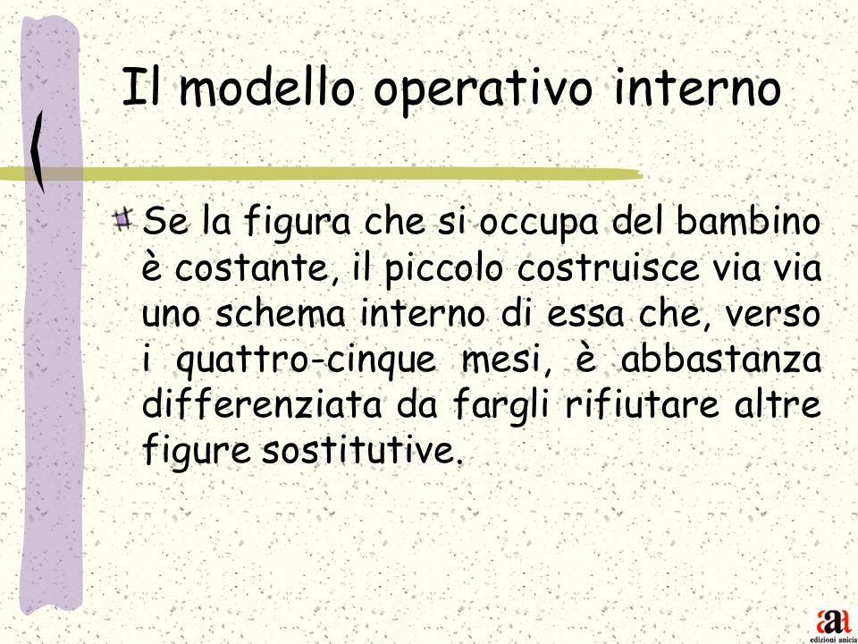 Il modello operativo interno