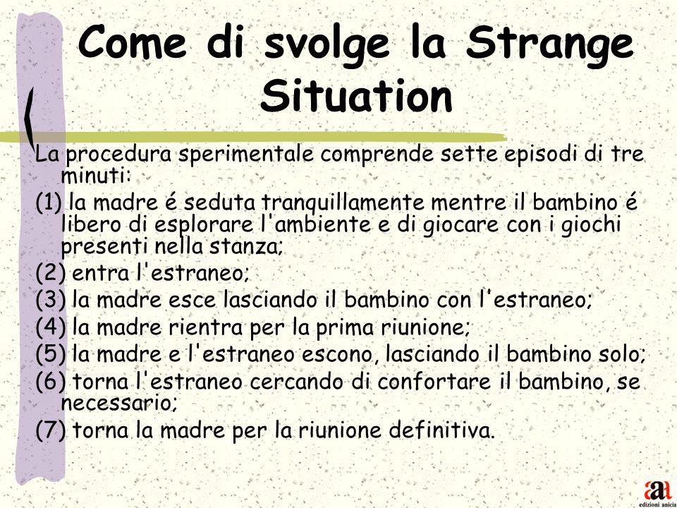 Come di svolge la Strange Situation