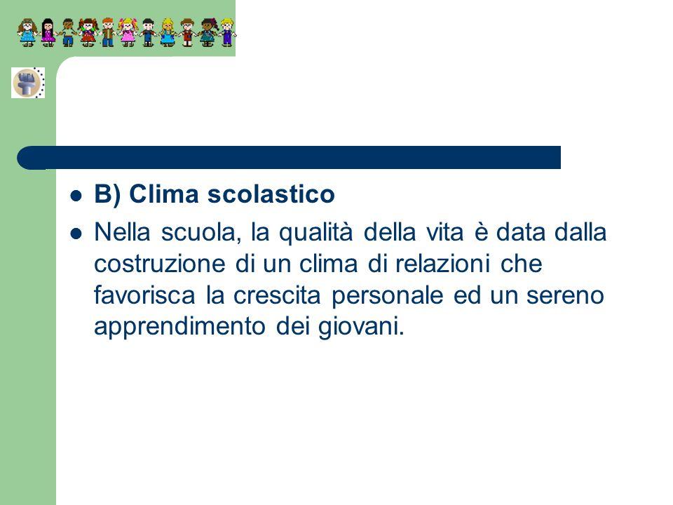 B) Clima scolastico