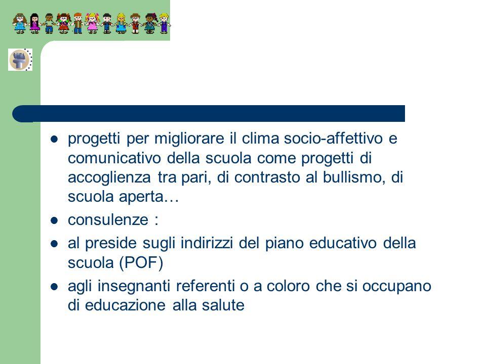 progetti per migliorare il clima socio-affettivo e comunicativo della scuola come progetti di accoglienza tra pari, di contrasto al bullismo, di scuola aperta…