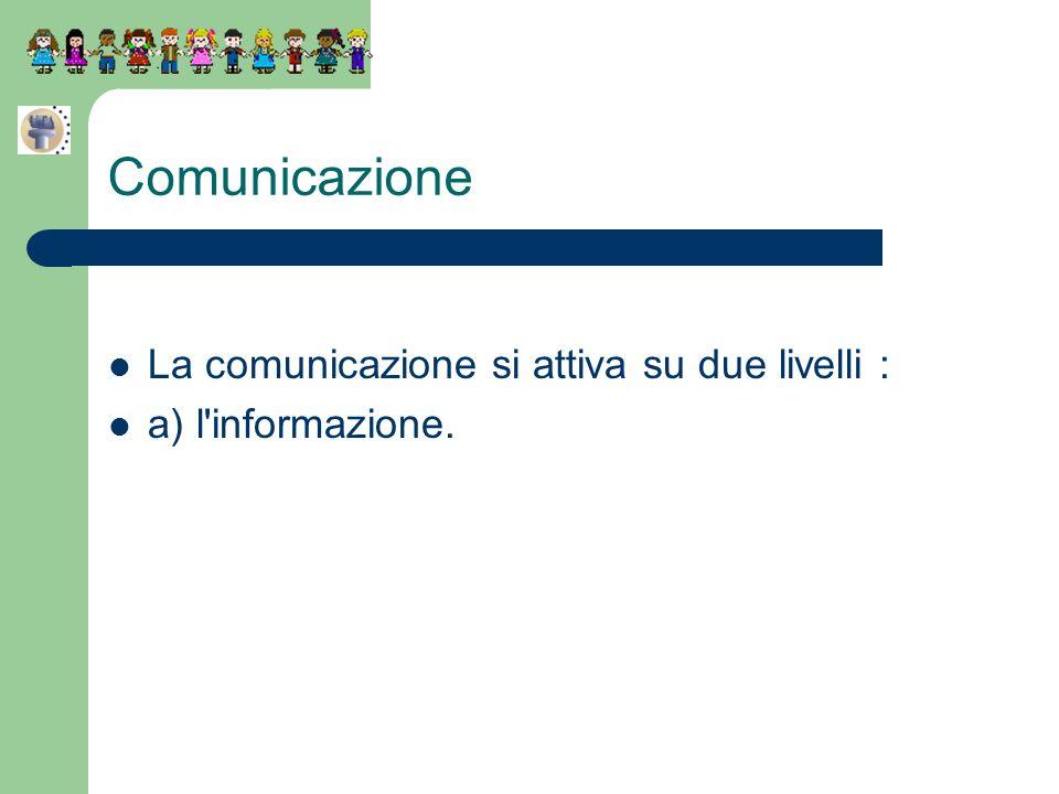 Comunicazione La comunicazione si attiva su due livelli :