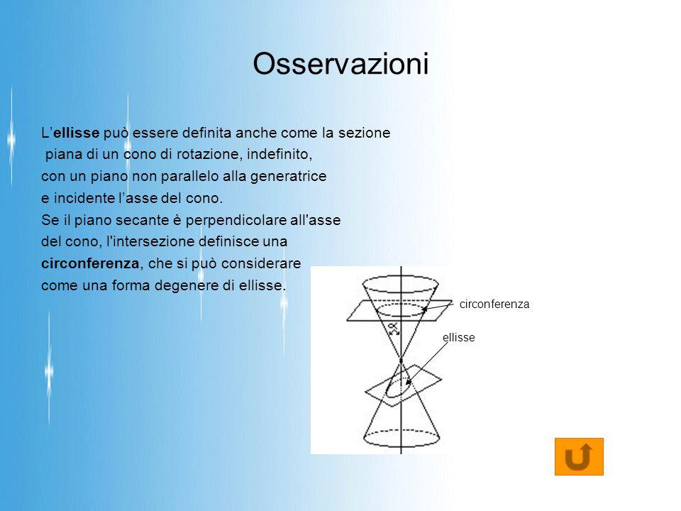 Osservazioni L'ellisse può essere definita anche come la sezione