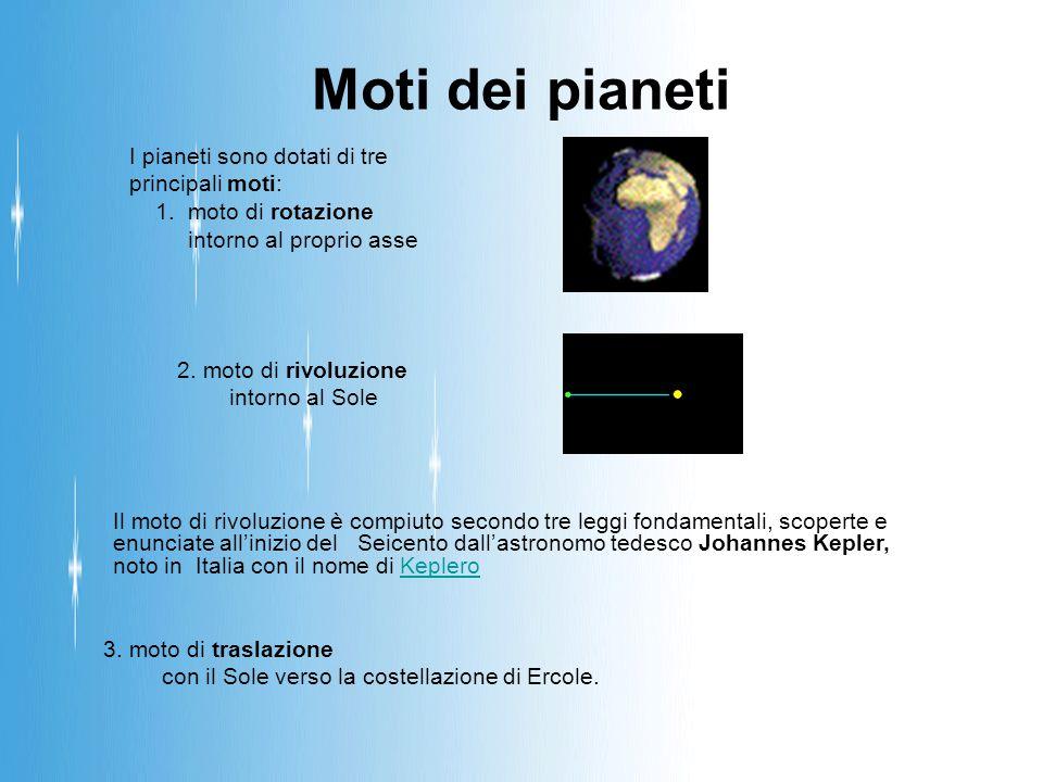 Moti dei pianeti I pianeti sono dotati di tre principali moti: