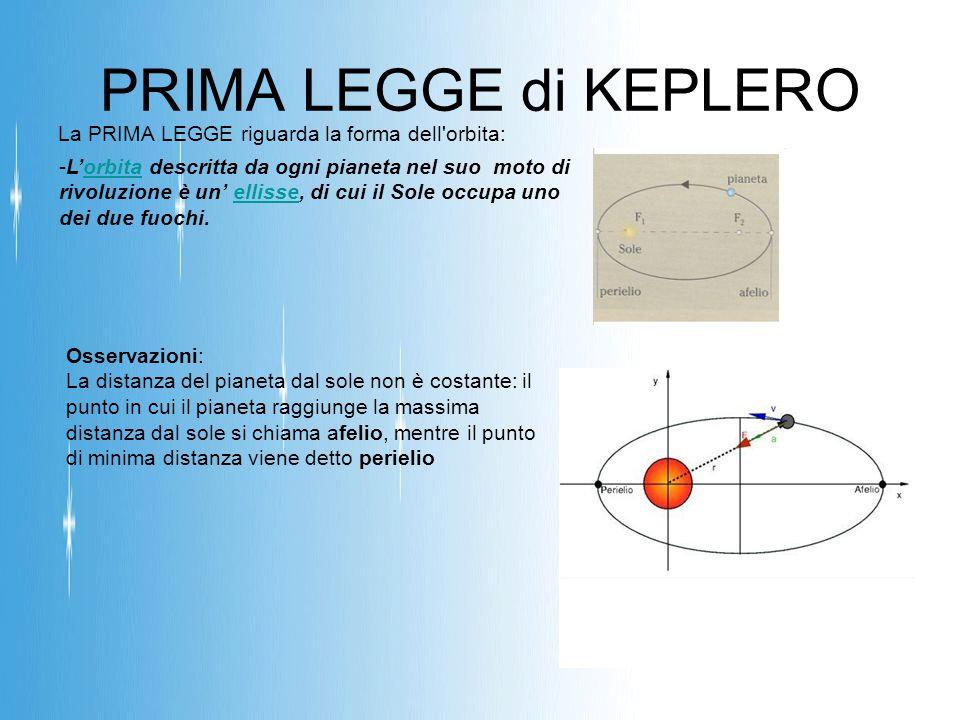 PRIMA LEGGE di KEPLERO La PRIMA LEGGE riguarda la forma dell orbita: