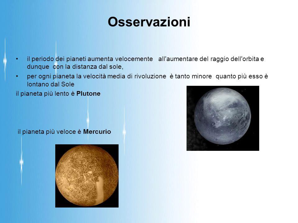 Osservazioni il periodo dei pianeti aumenta velocemente all aumentare del raggio dell orbita e dunque con la distanza dal sole,