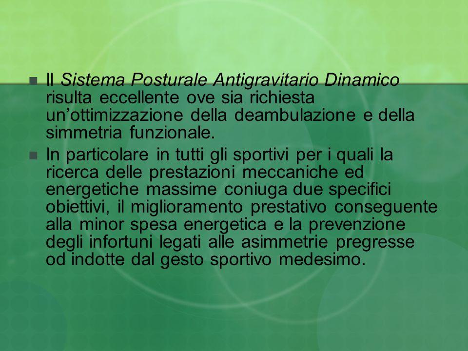Il Sistema Posturale Antigravitario Dinamico risulta eccellente ove sia richiesta un'ottimizzazione della deambulazione e della simmetria funzionale.