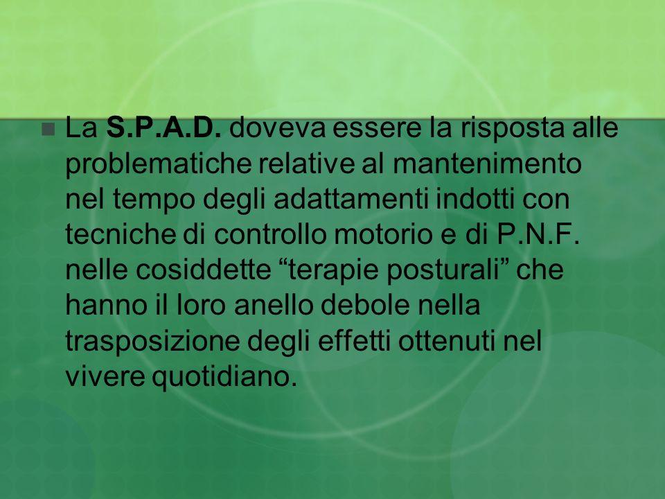 La S.P.A.D.