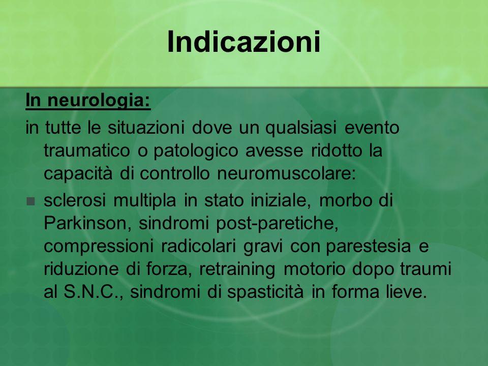 Indicazioni In neurologia: