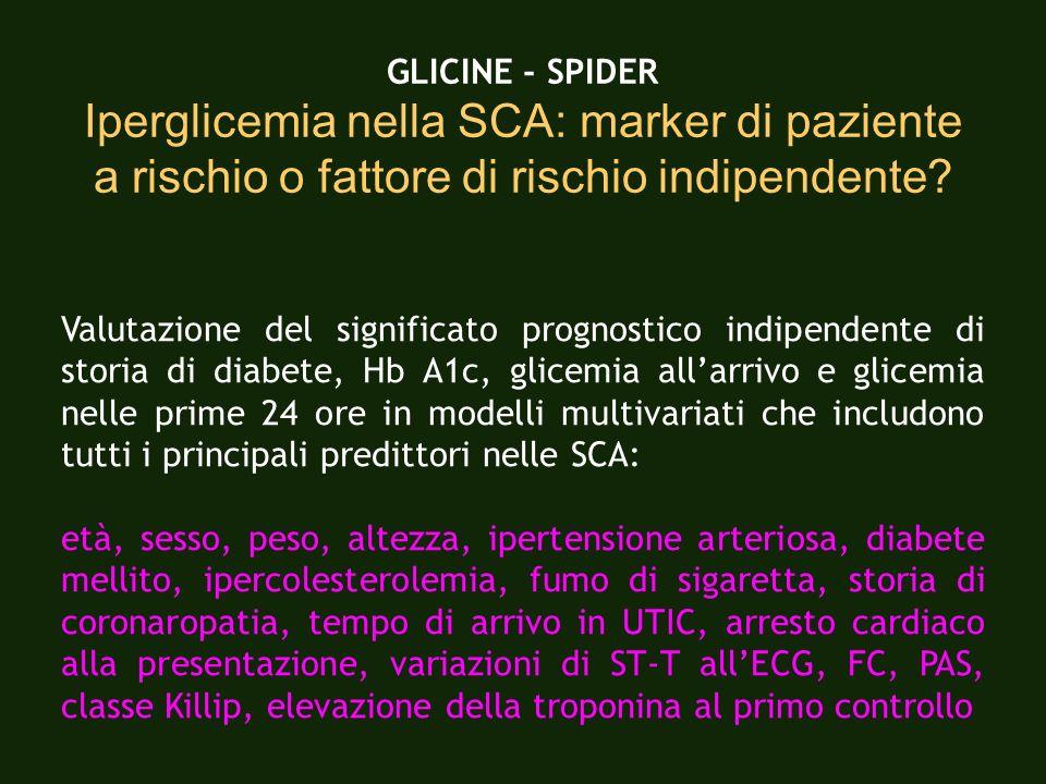 GLICINE - SPIDER Iperglicemia nella SCA: marker di paziente a rischio o fattore di rischio indipendente
