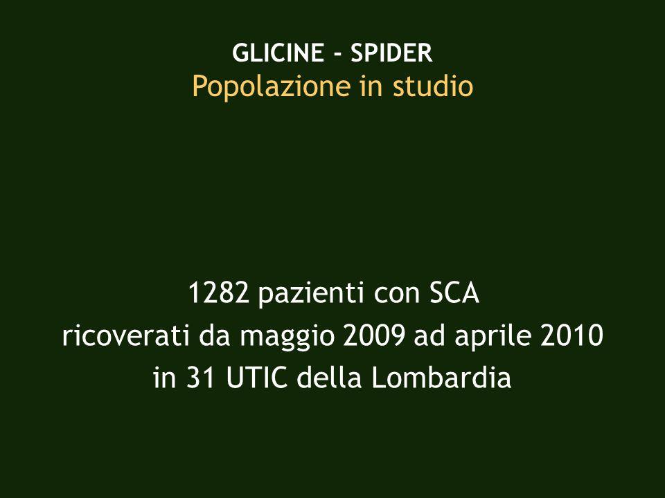 GLICINE - SPIDER Popolazione in studio.