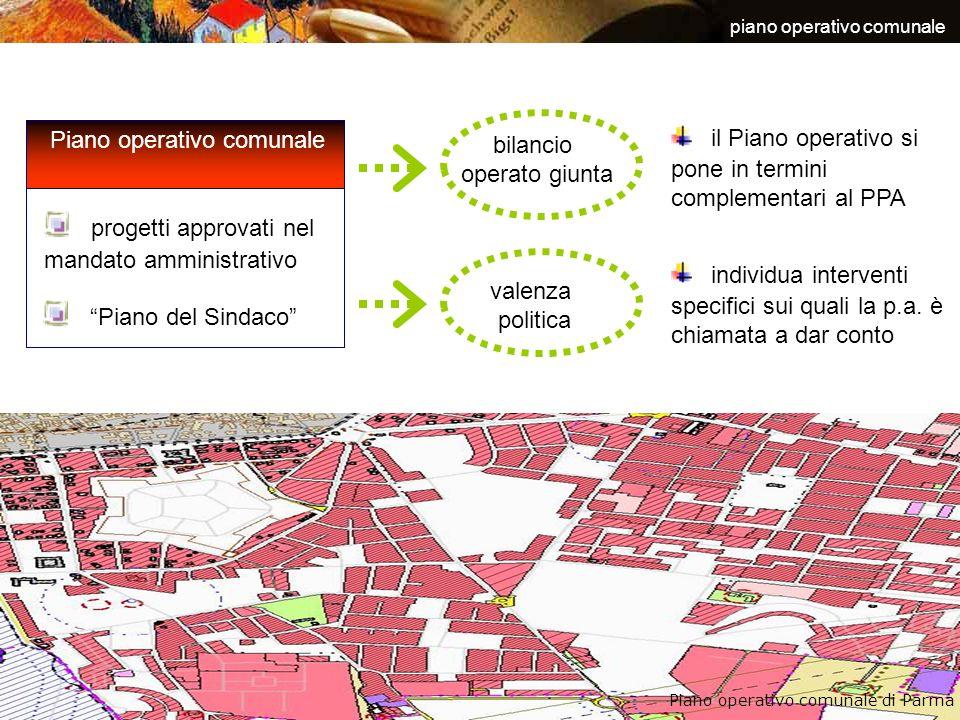 piano operativo comunale