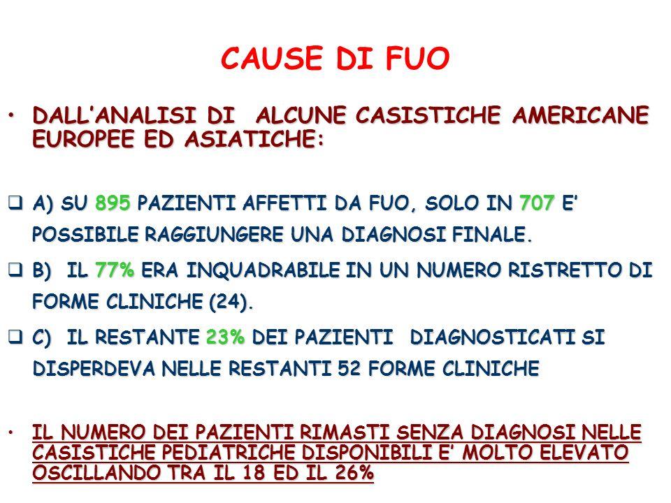 CAUSE DI FUO DALL'ANALISI DI ALCUNE CASISTICHE AMERICANE EUROPEE ED ASIATICHE: