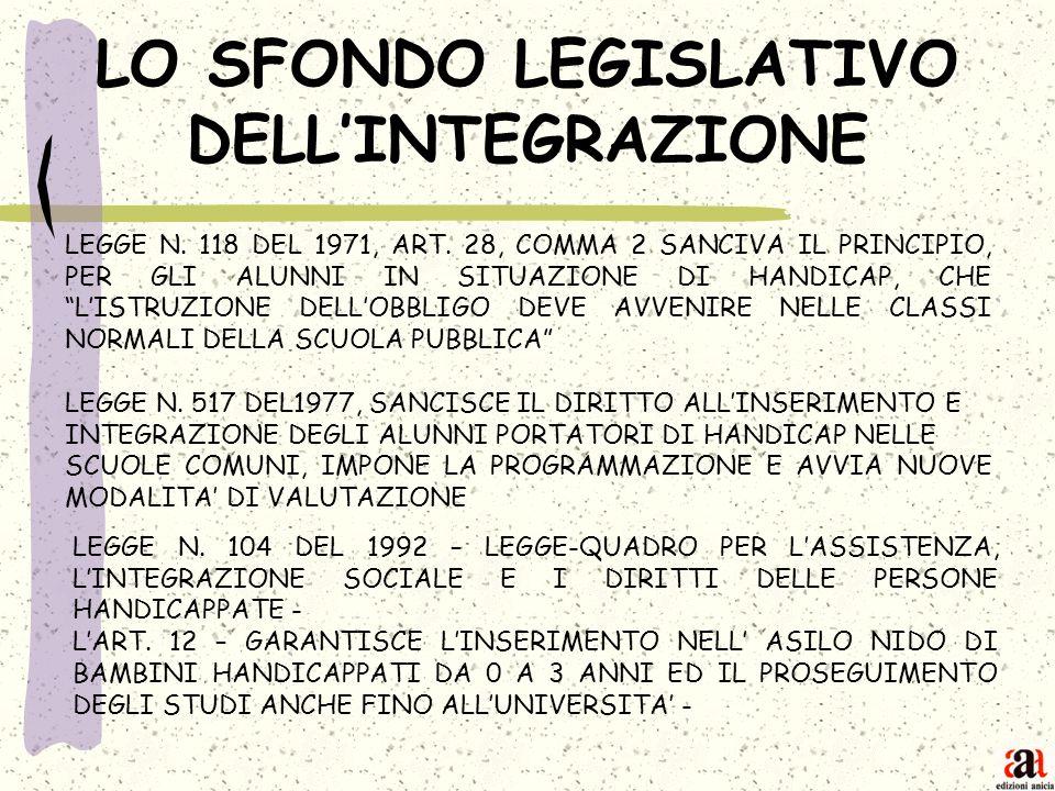 LO SFONDO LEGISLATIVO DELL'INTEGRAZIONE