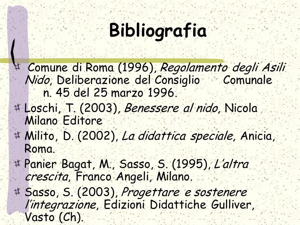 Bibliografia Comune di Roma (1996), Regolamento degli Asili Nido, Deliberazione del Consiglio Comunale n. 45 del 25 marzo 1996.