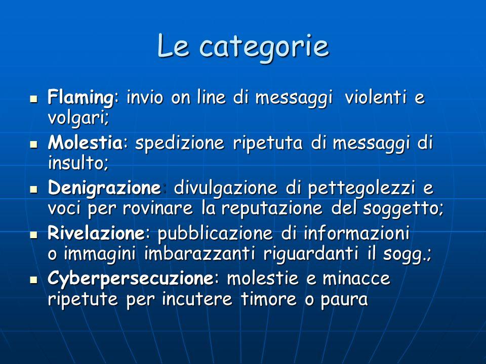 Le categorie Flaming: invio on line di messaggi violenti e volgari;