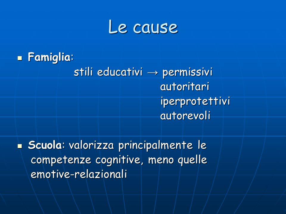 Le cause Famiglia: stili educativi → permissivi autoritari