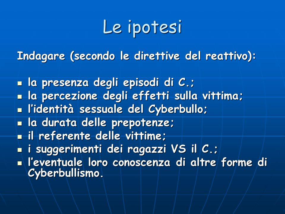 Le ipotesi Indagare (secondo le direttive del reattivo):
