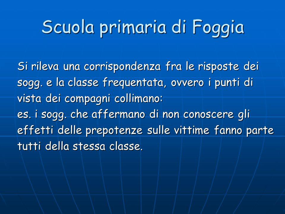 Scuola primaria di Foggia