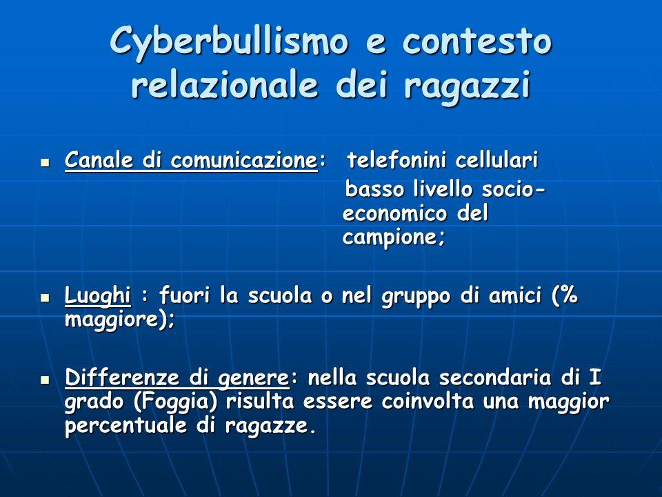 Cyberbullismo e contesto relazionale dei ragazzi