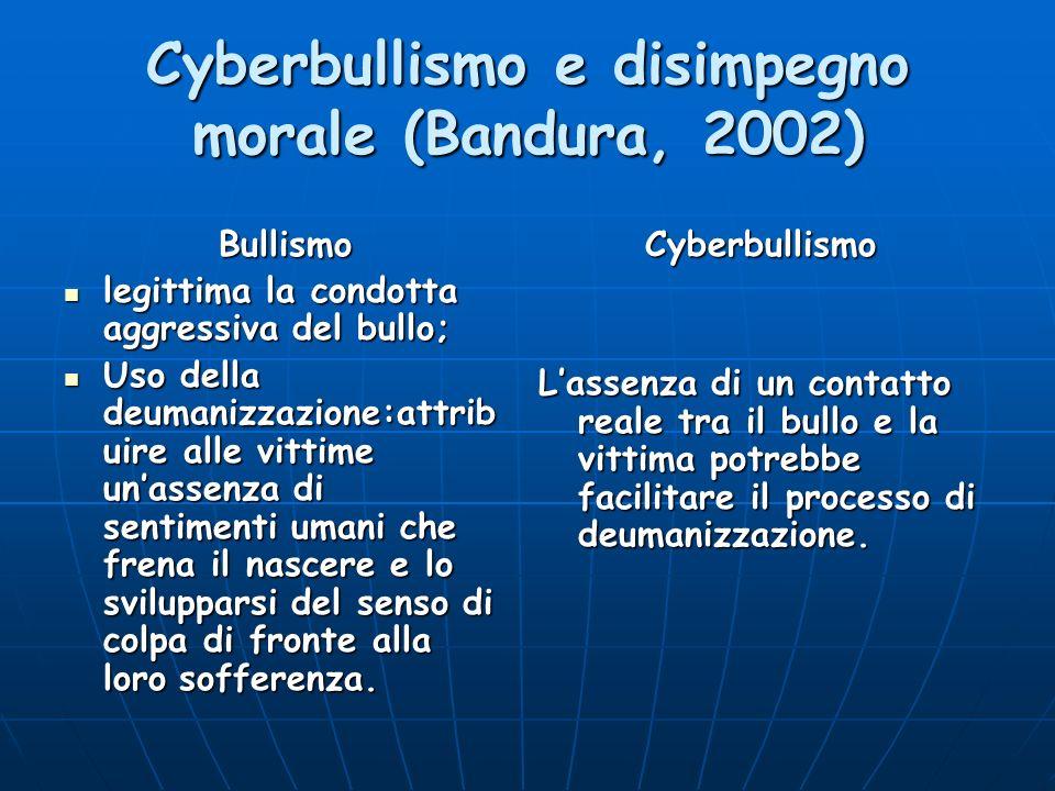 Cyberbullismo e disimpegno morale (Bandura, 2002)