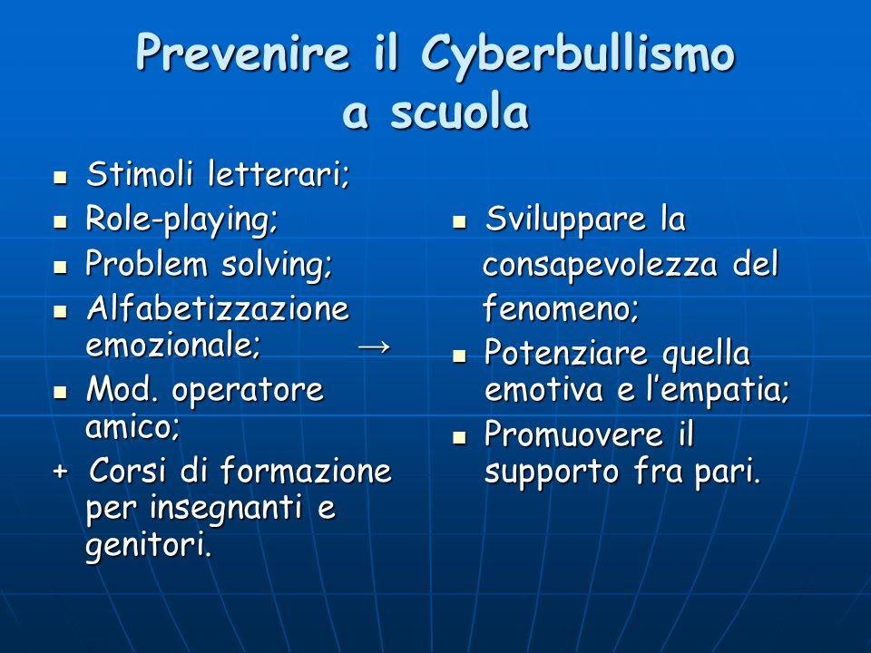 Prevenire il Cyberbullismo a scuola