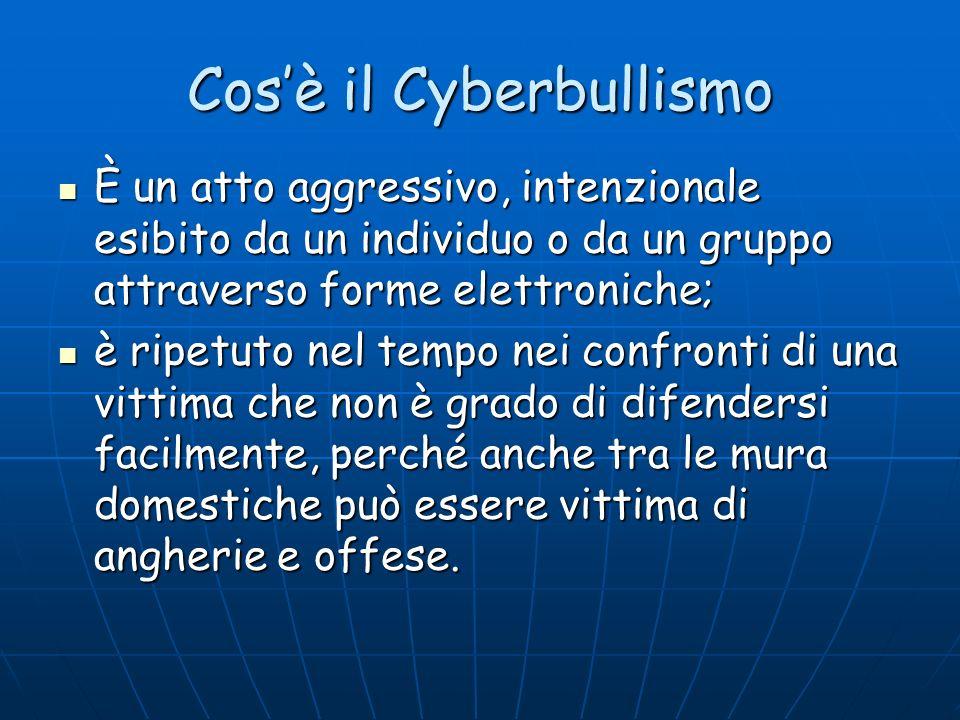 Cos'è il Cyberbullismo