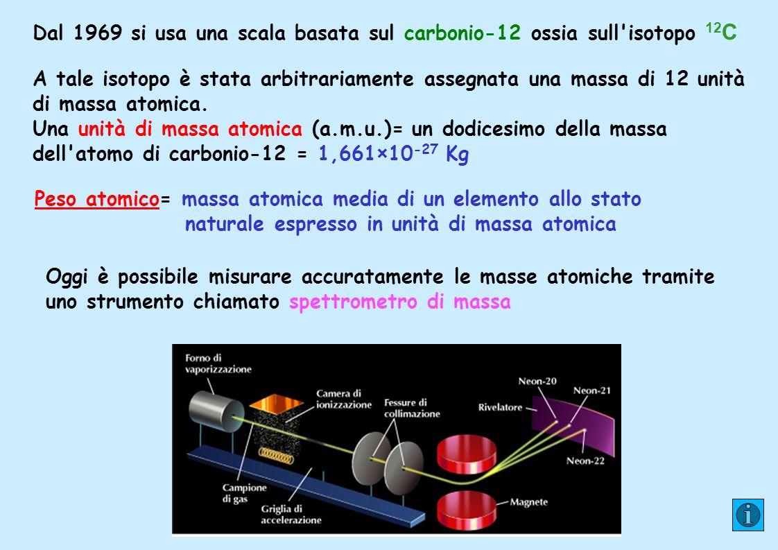 Dal 1969 si usa una scala basata sul carbonio-12 ossia sull isotopo 12C