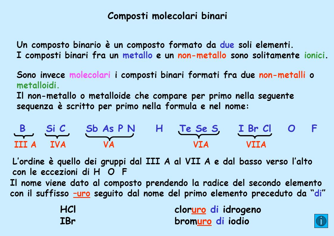 Composti molecolari binari