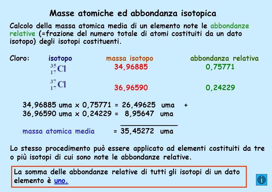 Masse atomiche ed abbondanza isotopica