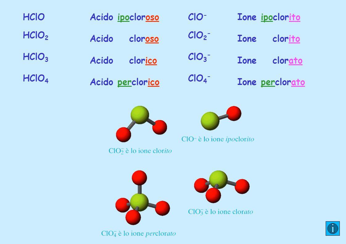 HClO HClO2. HClO3. HClO4. Acido ipocloroso. Acido cloroso. Acido clorico. Acido perclorico.
