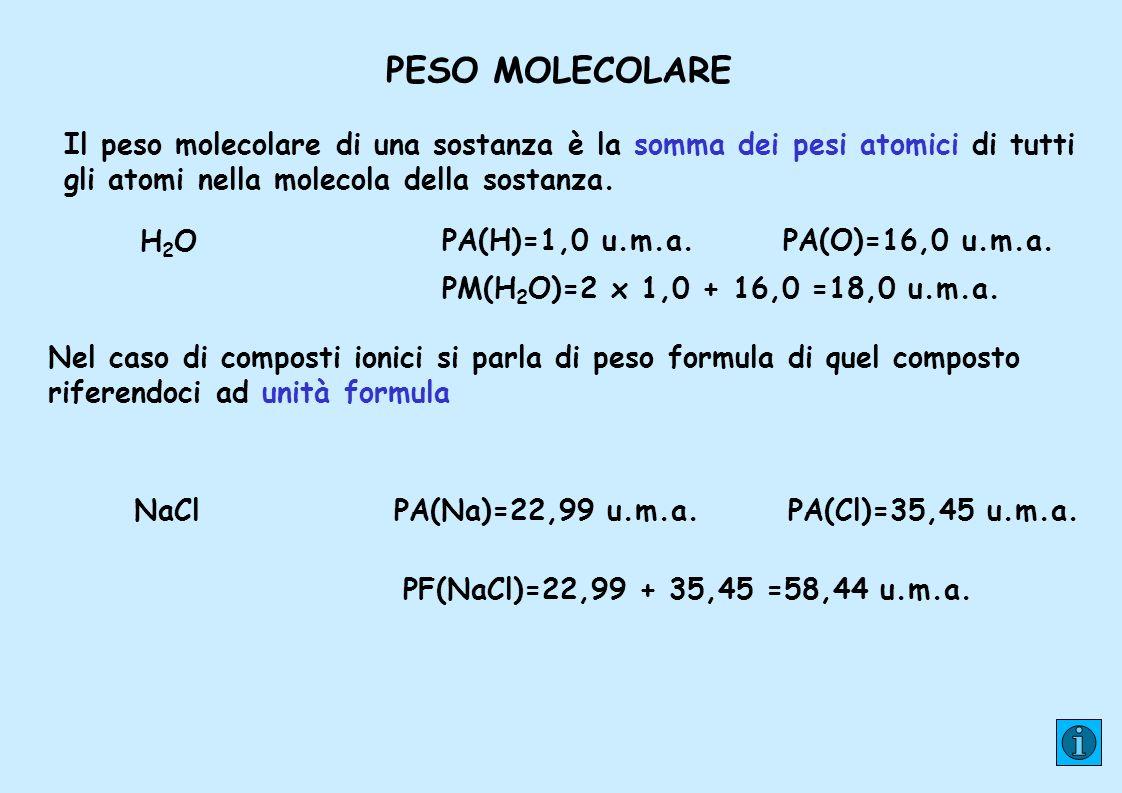PESO MOLECOLARE Il peso molecolare di una sostanza è la somma dei pesi atomici di tutti gli atomi nella molecola della sostanza.